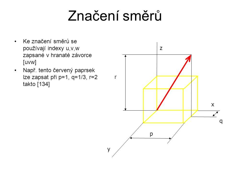 Značení směrů Ke značení směrů se používají indexy u,v,w zapsané v hranaté závorce [uvw]
